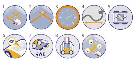 Caratteristiche-R3-4WD