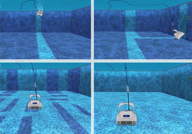 ciclo-pulizia-smart-piscina-robot-hayward-tiger-shark-xlqc