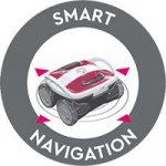 SMART-NAVIGATION-B
